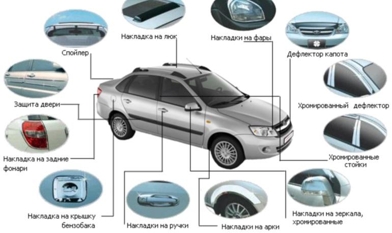 Купить автозапчасти для автомобиля «Лада» в Крыму и Симферополе на выгодных условиях предлагает  компания «Лада Резерв Крым»